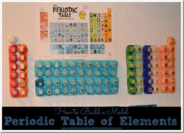 how-to-build-a-model-periodic-table-of-elements