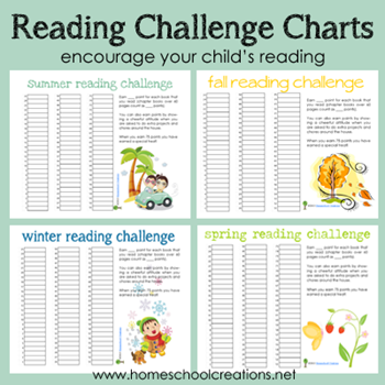 Reading Challenge Charts