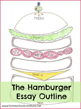 Hamburger Essay Outline  Free Writing Printable