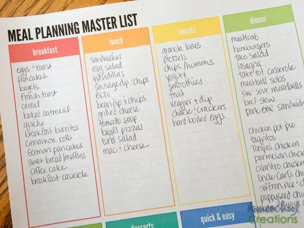 Meal Planning master list example-4