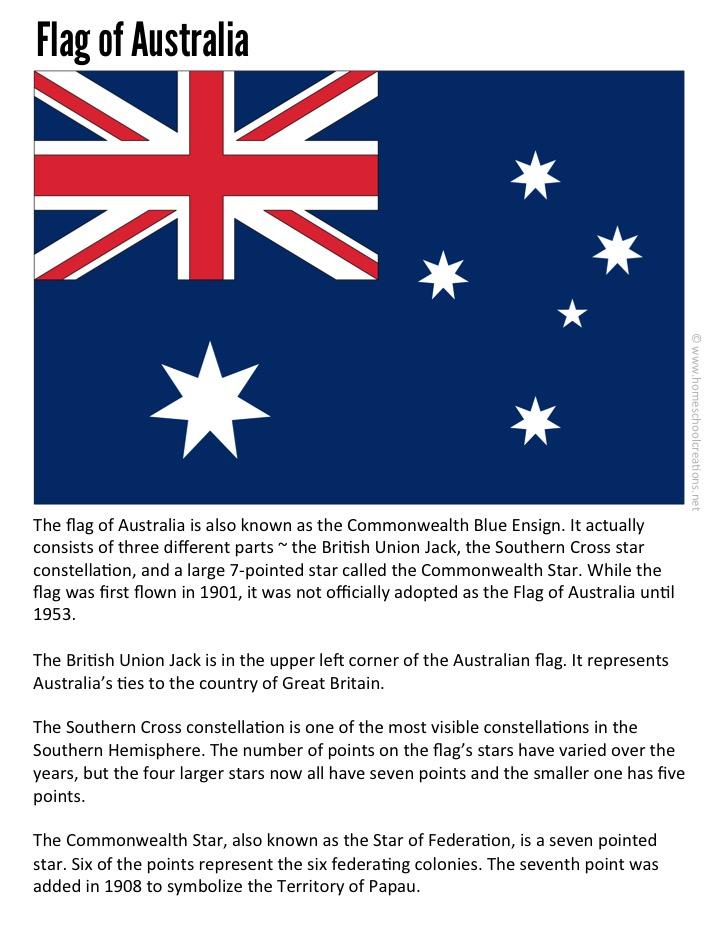 graphic regarding Australian Flag Printable identified as flag of Australia printable - Homeschool Creations