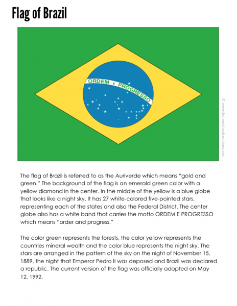 picture regarding Brazil Flag Printable called Brazil Geography Printables - Absolutely free Printable Obtain