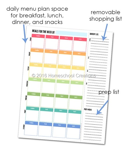 weekly meal plan list highlights from Homeschool Creations